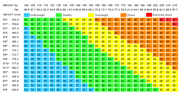 bmi-chart-for-web