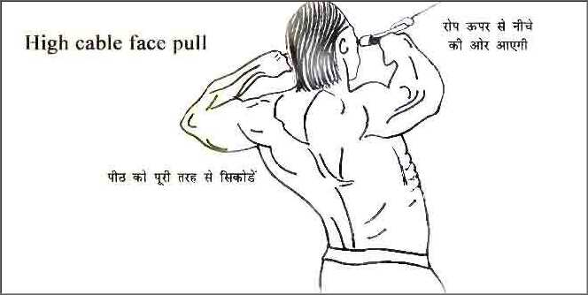 how to do high cable face pull in hindi